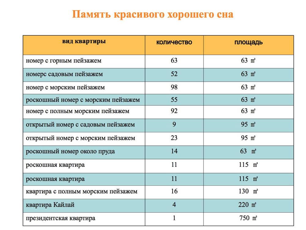 russianp-13